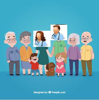 La relación médico-familia del médico. La relación olvidada